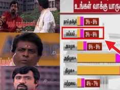 Lok Sabha Exit Polls 2019 : எக்ஸிட் போல்களை நிராகரிக்கும் மக்கள்!