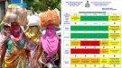 113 டிகிரி எஃப் தகிக்கும் வெப்பம்.. டெல்லி, ஹரியானா, பஞ்சாபிற்கு ரெட் அலர்ட்.. வானிலை மையம் வார்னிங்
