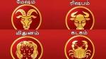 2020ல் சனி, குரு, ராகு கேது பெயர்ச்சியால்  மேஷம் முதல் கடகம் வரை  யாருக்கு என்ன பலன்கள்