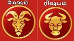 குரு வக்ர பெயர்ச்சி பலன் 2021: மேஷம், ரிஷப ராசிக்காரர்களுக்கு என்ன பலன் - பரிகாரம்