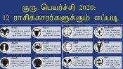 குரு பெயர்ச்சி 2020: மேஷம் முதல் மீனம் வரை 12 ராசிக்காரர்களுக்கும் மின்னல் வேக பலன்கள்
