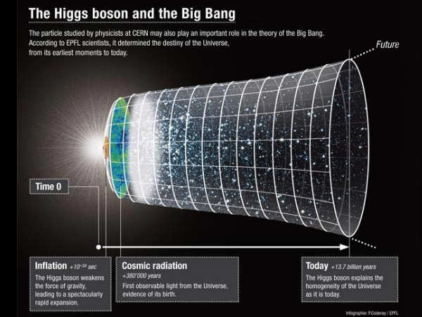 god particle world awaits higgs boson announcement