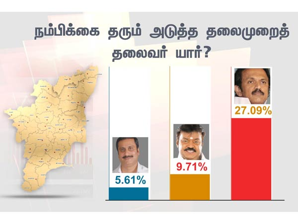 Who is the next next generation hopeful leader of tamilnadu