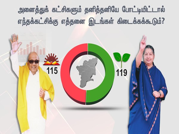 puthiyathalimurai and APT survey