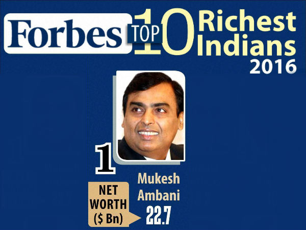 Mukesh Ambani named India's richest person for the 9th year by Forbes