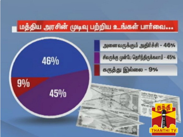 thanthi tv opinion poll result for Demonetisation effect