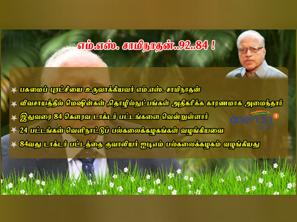 Agriculture Scientist M.S.Samynathan received 84 horary doctor award