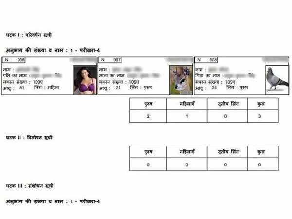 Photos Of Sunny Leone, Pigeon & Elephant Found On UPs Voters List For 2019 Elections