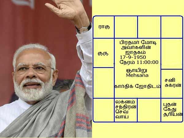 லோக்சபா தேர்தல் 2019- மோடியை மீண்டும் பிரதமர் நாற்காலியில் அமர வைக்கப்போகும் யோகங்கள்
