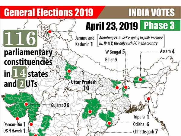 லோக்சபா தேர்தல் 2019 மூன்றாம்  கட்ட வாக்குப்பதிவு Live: 115 தொகுதிகளில் விறுவிறு வாக்குப்பதிவு
