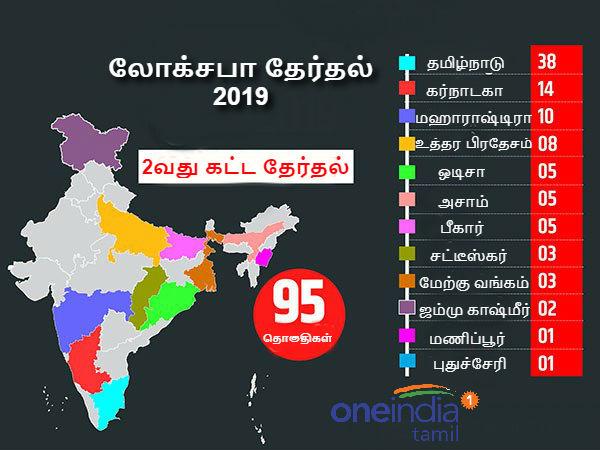 லோக்சபா தேர்தல்.. 2ம் கட்ட வாக்குப்பதிவு தொடங்கியது.. 95 தொகுதிகளில் பலப்பரீட்சை!