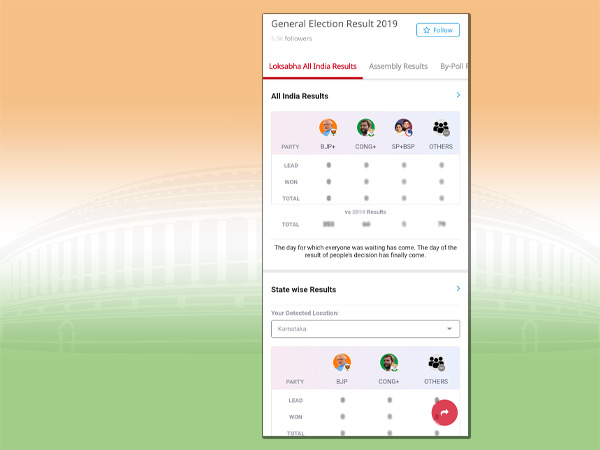 Lok Sabha Elections Result: Join with Daily Hunt for the best coverage