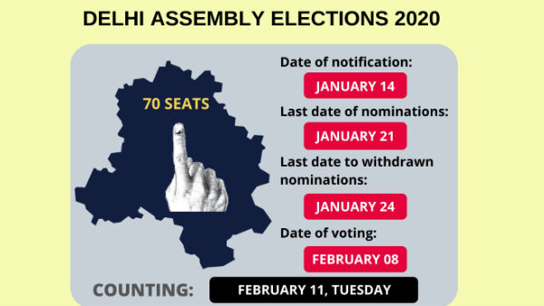 Delhi Assembly Elections 2020: Nomination Process begin today