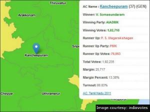 Kancheepuram Constituency Result