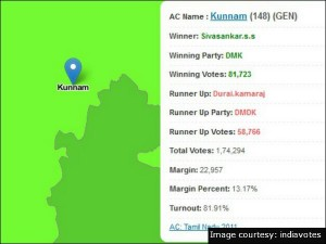 Kunnam Constituency Round Up
