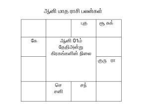 Rasi Palan Tamil Month Aani