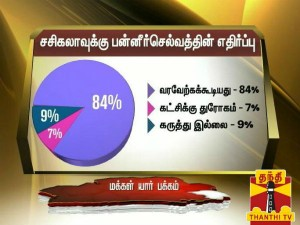 Thanthi Tv Survey Says People Welcomed Ops Rebellion