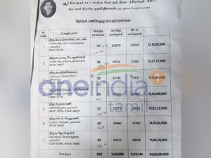 Admk S Mouth Piece Slams Election Commission